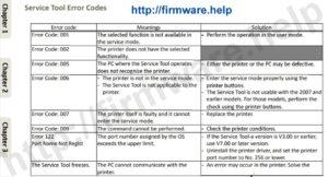 Canon Service Tool Error