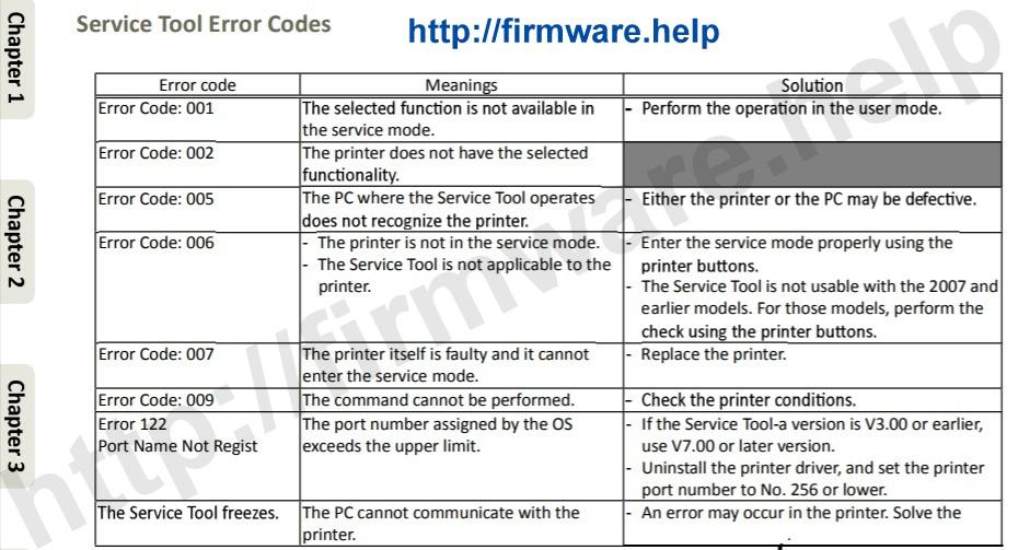 Canon Service Tool Error | Fix Firmware